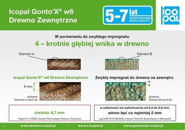 Gontox W 10L impregnat do drewna gontów oleisty Icopal