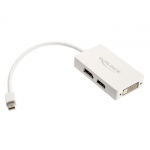 Delock Adapter z HDMI, DVI, DP na Mini Display Port