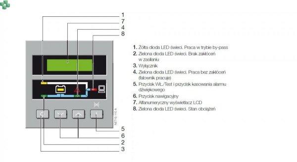 NRT2-11000K Zasilacz UPS NETYS RT 9000VA/7200W 230V 50/60Hz On-Line, podwójna konwersja (VFI), możliwość pracy równoległej 1+1.