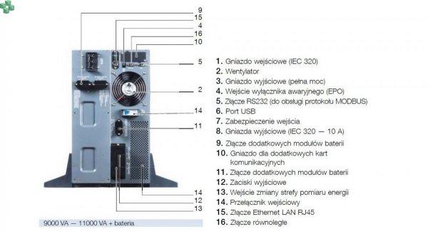 NRT2-9000K Zasilacz UPS NETYS RT 9000VA/7200W 230V 50/60Hz On-Line, podwójna konwersja (VFI), możliwość pracy równoległej 1+1.