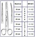 Nożyczki Mayo - Różne Rodzaje