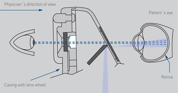 Oftalmoskop Riester e-scope - Różne Rodzaje i Kolory