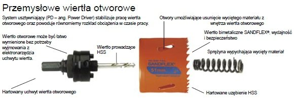 Bahco piła otworowa bimetaliczna SANDFLEX 24mm  /3830-24-VIP/
