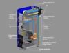 Ogniwo Classic DS 13 kW kocioł węglowy zasypowy 5 klasy