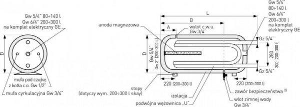 Bojler Galmet z 2x Wężownicą wymiennik 120l + uchwyty