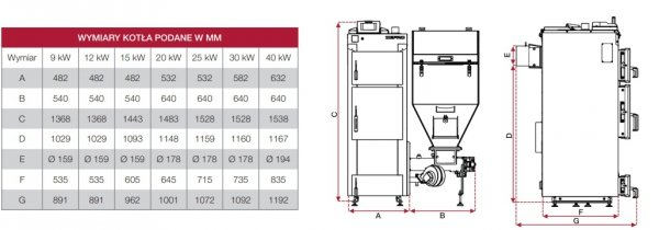 Defro Komfort Eko Lux 15 kW kocioł 5 klasy ekogroszek