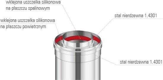 Poujoulat Rura spalinowa dwuścienna 60/100 1000 Mm