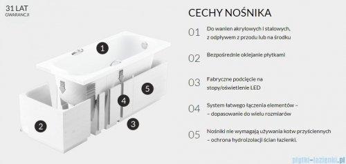 Nośnik styropianowy uniwersalny Schedpol do wanien prostokątnych 150-170x75cm 1.029-led