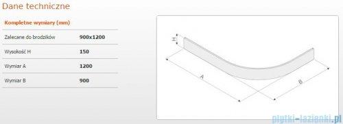 Sanplast Obudowa do brodzika OBP 90x120x12,5 cm 625-401-0780-01-000
