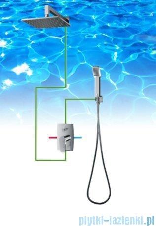 Omnires Murray podtynkowy zestaw prysznicowy chrom SYSMU20