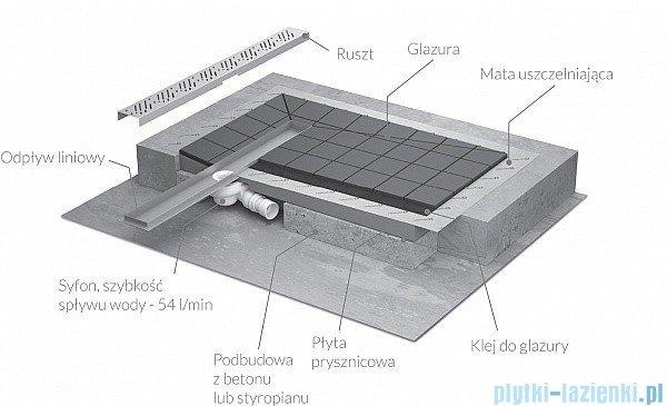 Radaway brodzik podpłytkowy z odpływem liniowym na dłuższym boku Steel 99x79cm 5DLA1008B,5R075S,5SL1