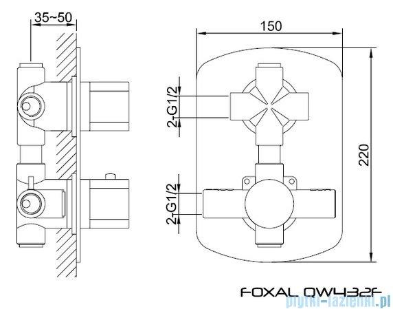 Kohlman Foxal Termostatyczna podtynkowa bateria wannowo-prysznicowa z trzema wyjściami QW433F