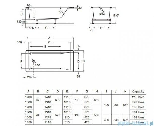Roca Easy wanna prostokątna 170x70 cm akrylowa A248194000