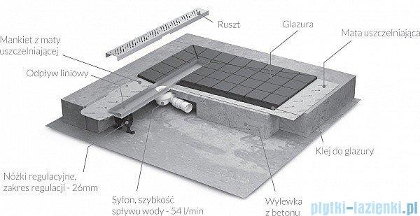 Radaway Steel Odpływ liniowy 105x8cm 5L105A,5R105S
