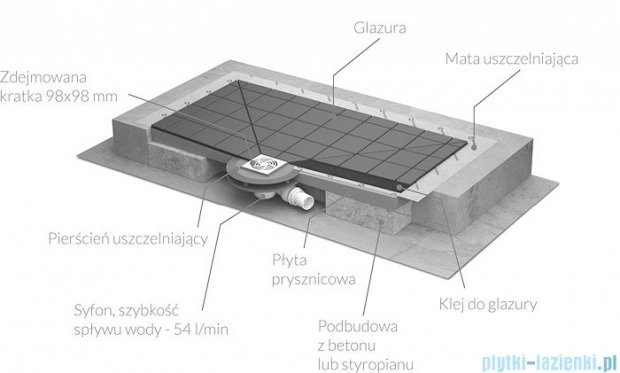 Radaway prostokątny brodzik podpłytkowy z kratką odpływową 89x79cm 5DK0908,5K01,5SK1