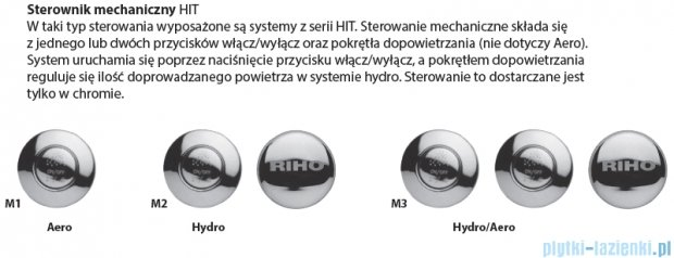 Riho Winnipeg wanna symetryczna 145x145 z hydromasażem HIT Hydro 6+4+2 BA48H2