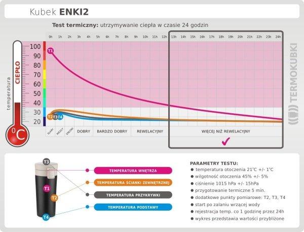 Test termiczny Kubek termiczny ENKI2 z sitkiem 350 ml szczelny z blokadą