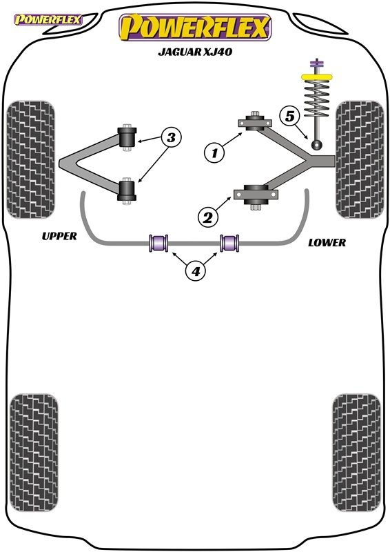 jaguar x350 rear suspension diagram