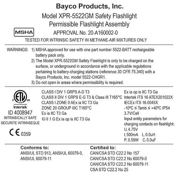 Nahełmowa dwudiodowa akumulatorowa latarka ATEX NIGHTSTICK XPR - 5522GM