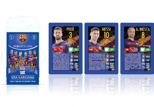 KARTY do Gry Top Trumps PRL FC BARCELONA