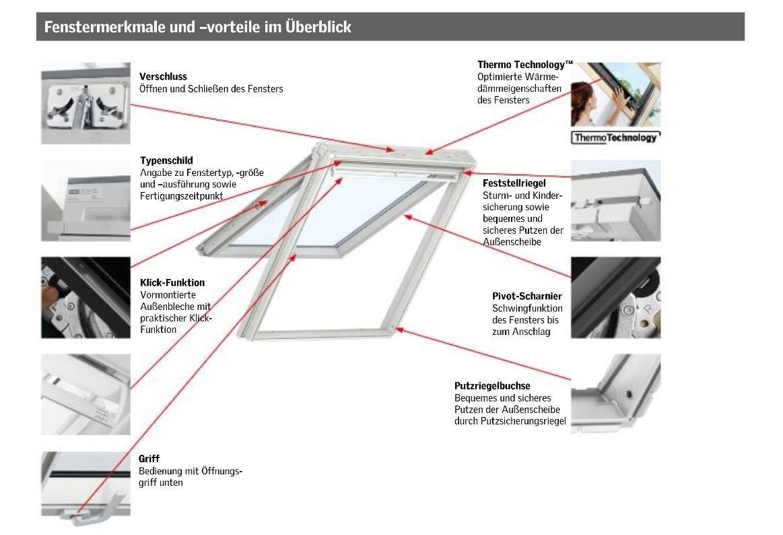 dachfenster velux gpu 0070 klapp schwingfenster kunststoff fenster mit riesen ffnungswinkel. Black Bedroom Furniture Sets. Home Design Ideas