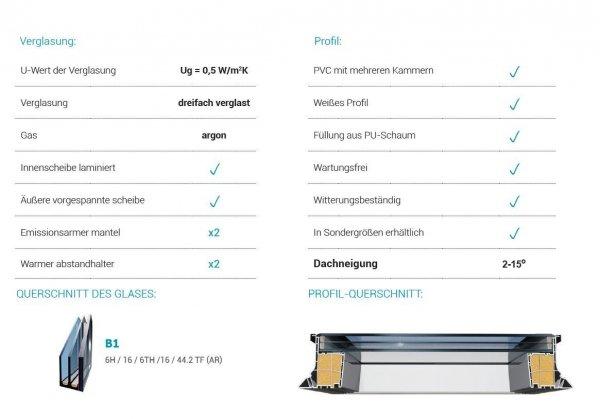 Flachdach-Fenster OKPOL PGX B1 3 Scheiben PVC Festverglastes Uw=0,7 W/m²K/ Flachverglasung 3-fach, Tageslicht für flache Dächer ohne kuppel_ house-4u.de