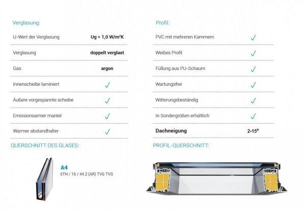 Flachdach-Fenster Festverglaste OKPOL PGX A4 mit elektrischer Gefrorenes Glas - Intelligente/SOMFY® Fernbedienung, die von der Fernbedienung AP5 gesteuert wird_ house-4u.de