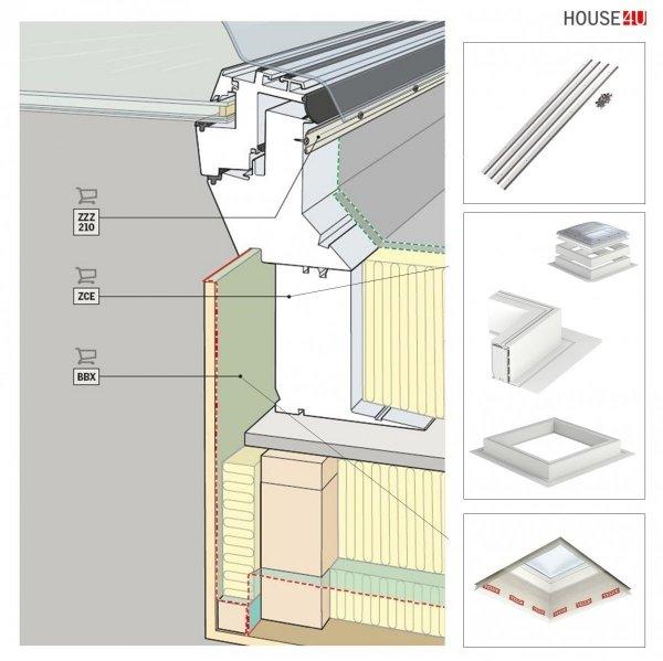 VELUX Flachdach-Fenster CVP 0673QV - elektrisch, einbruchssicher www.house-4u.de