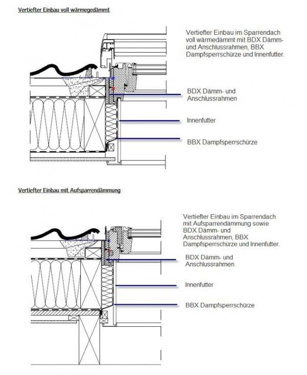 Thermische Isolationsset Set Velux BDX / Dämm- und Anschlussprodukte www.house-4u.eu
