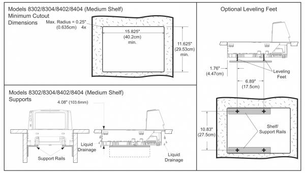 Wagoskaner: Datalogic Magellan 8400 + Bizerba CS 300 (używane)