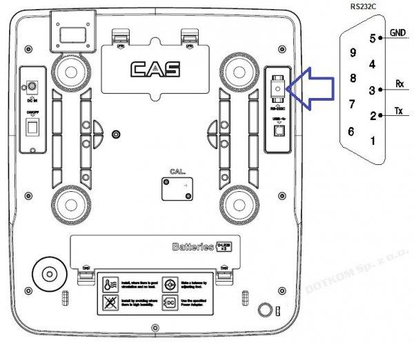 Waga CAS PR-II 15B RS232