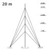 PM Ecology MST-120 maszt pomiarowy gruntowy aluminiowy 20 m maszt anemometryczny, meteorologiczny, teleskopowy