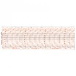 Paski rejestracyjne wilgotności do samopisów Fischer 31(x) higrogram zestaw roczny