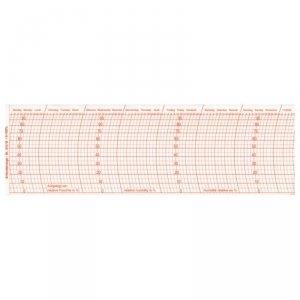 Fischer 31(x) paski rejestracyjne wilgotności do samopisów higrogram zestaw roczny