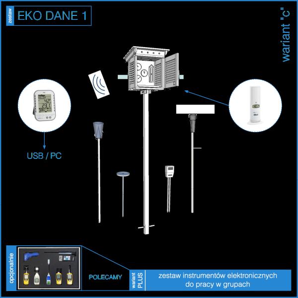 Ogródek meteorologiczny dydaktyczny szkolny MeteoPlus EKO DANE 1