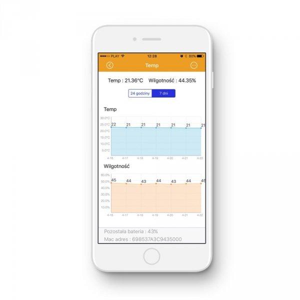 Czujnik temperatury i wilgotności internetowy PIRI system kontroli klimatu pomieszczeń WiFi do inteligentnego domu