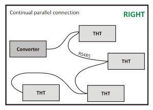 Papouch THT2 moduł pomiarowy RS485 Modbus RTU