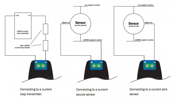 Corintech USB-I rejestrator natężenia prądu data logger USB