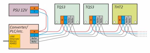 Papouch TQS3_I termometr przemysłowy RS485 (Modbus RTU) czujnik temperatury wewnętrzny