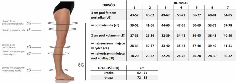 MEDI Pończochy uciskowe samonośne II stopnia kompresji Mediven Comfort - KOLORY SEZONOWE