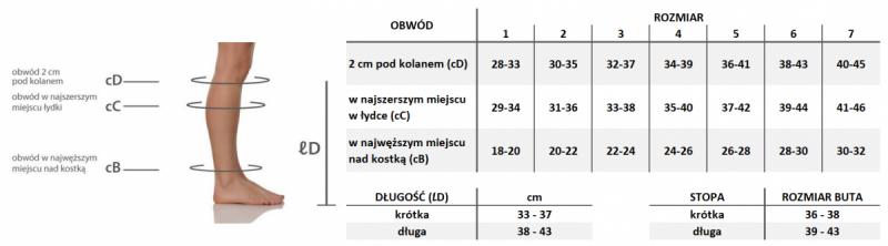 MEDI Podkolanówki uciskowe II stopnia kompresji Mediven Forte - EXTRA SILNE - KOLORY SEZONOWE