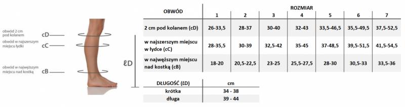 MEDI Podkolanówki uciskowe II stopnia kompresji Mediven sheer & soft DELIKATNE