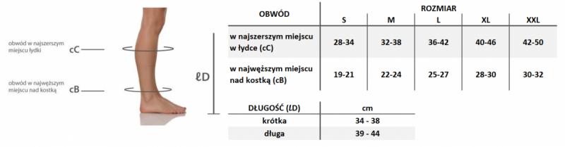MEDI Podkolanówki uciskowe II stopnia kompresji Mediven Duomed - ATRAKCYJNA CENA