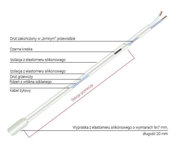 Budowa kabla  FLEXDRAIN CSC2 4m / 160W