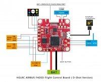 HGLRC AIRBUS F4OSD Kontroller F4 OSD do dronów wyścigwych