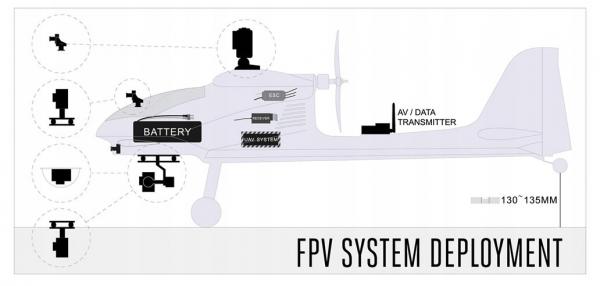 RC Ranger 1400 1.4 FPV RTF GYRO - ze zintegrowanym żyroskopem dla początkujących