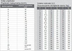 Dunlop Opona 180/55ZR17 (73W) Tl Sportmax Qualifier Rr