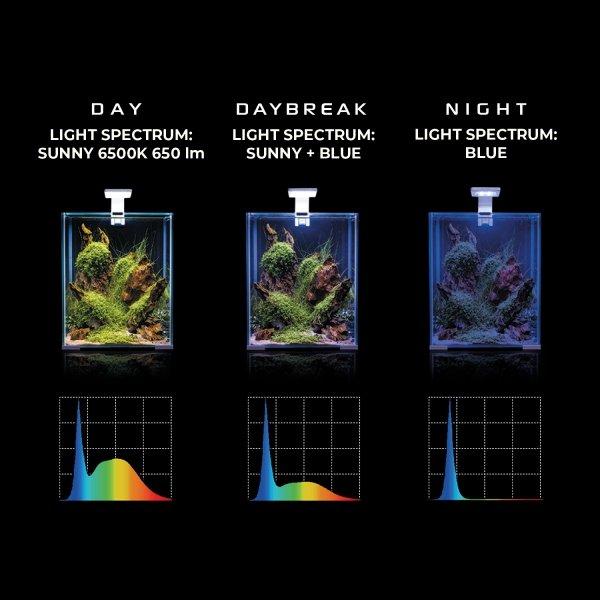Aquael Leddy Smart Sunny Day&Night Lampka Czarna 4,8W