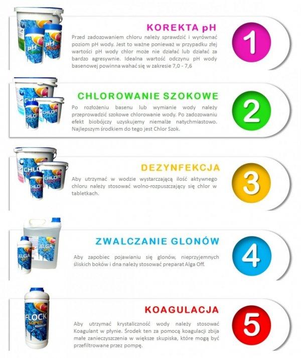 Gamix Chlor Multi Tabletki 3W1 5kg Wielofunkcyjne
