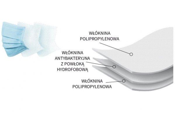 Maska trzywarstwowa antybakteryjna AG z włókniny z jonami srebra